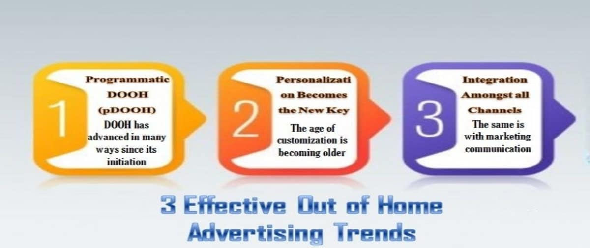 Out of Home Advertising Trends